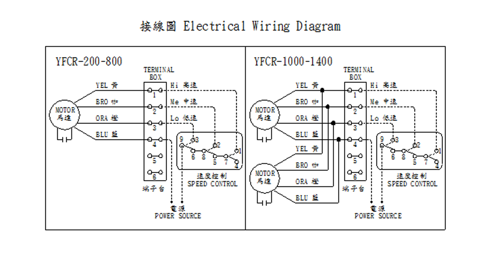 Electric Wire Diagram : Auma wiring diagrams primary metering